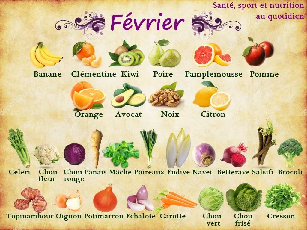 les fruits et legumes bio